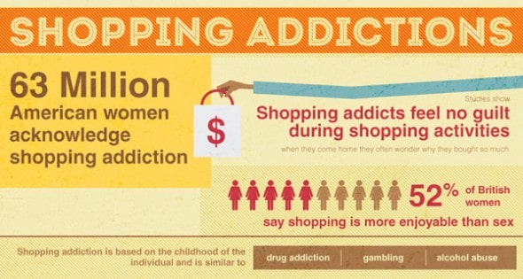 shopping-addiction-590x315
