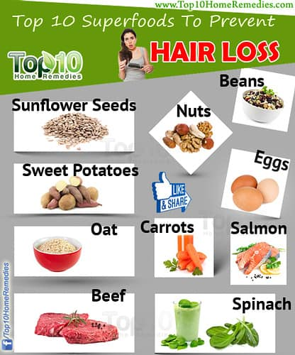 hair-loss-superfoods
